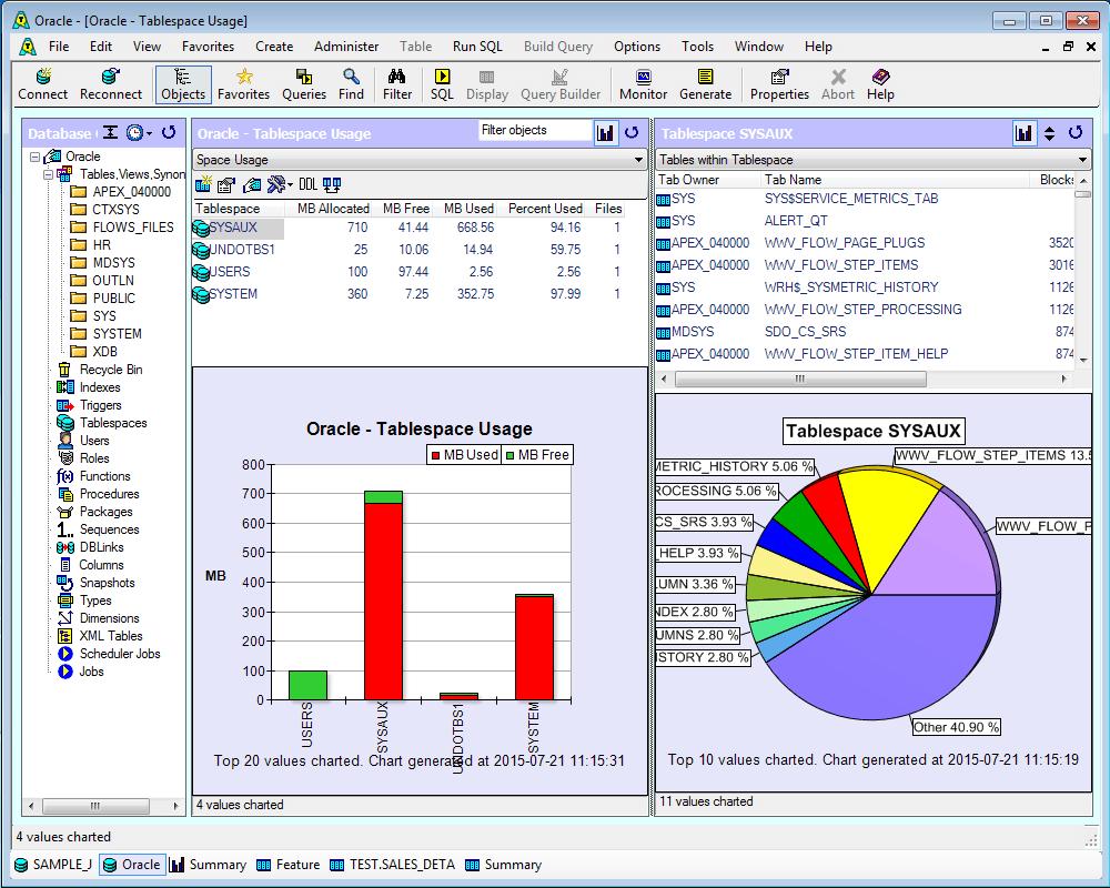 oracle sales test